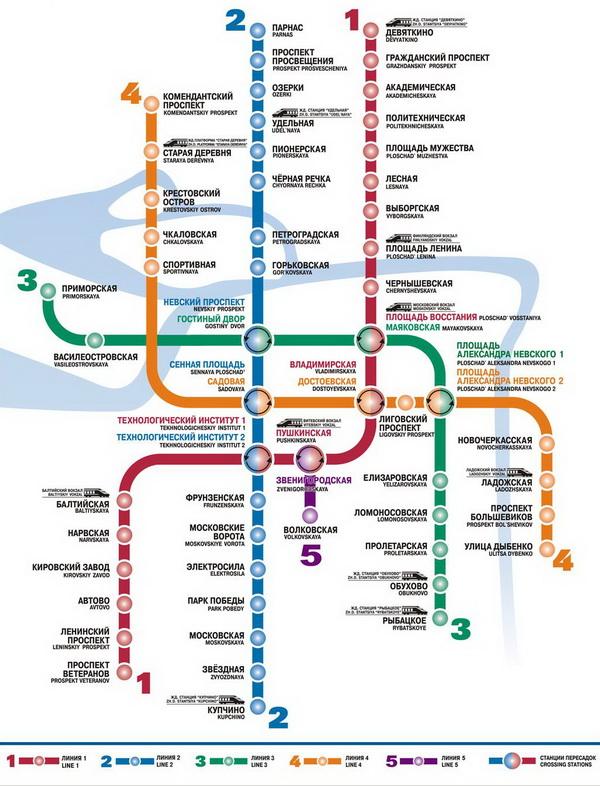 Метро схема санкт-петербург расчет