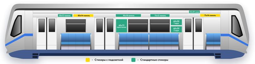 Стикеры в вагонах московского метро