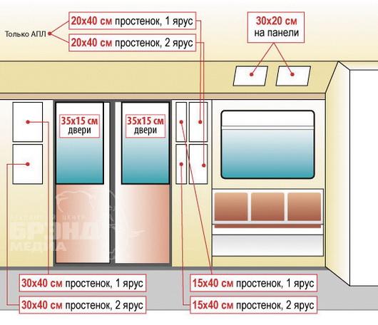 Схема рекламных мест в вагонах